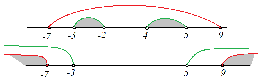 Задача 13 профиль