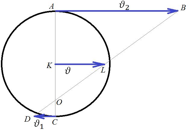 Движение по кругу