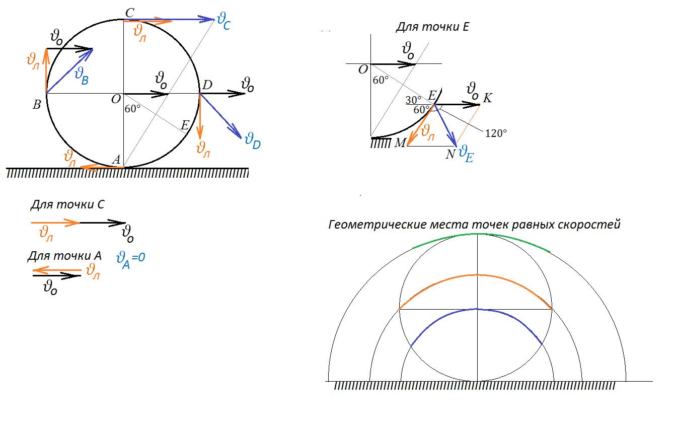 Задачи движение по окружности с решением решение задач по теоретической механики тарга