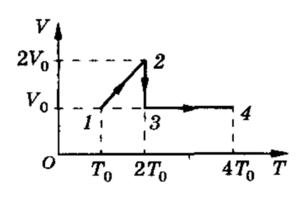 Решение графических задач на газовые законы 10 класс взаимно простые числа задачи и решения