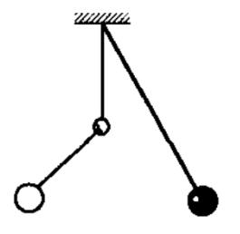 Решение задач по физике маятник