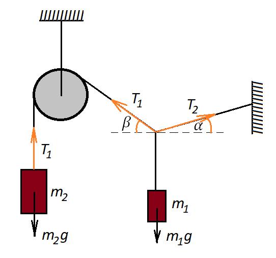 Физика егэ решение задач по статике применение производной при решении физических задача